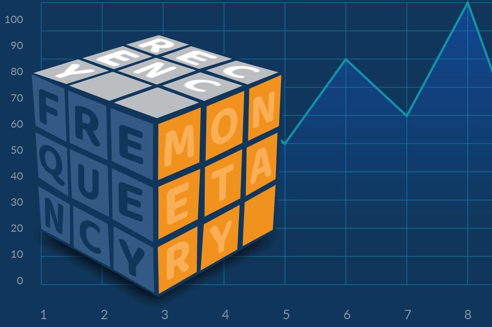 Analisi RFM cubo rubick